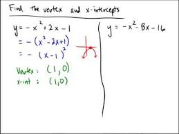 parabolas tangent to x axis