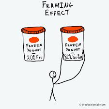 framing effect biases heuristics