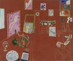 the red studio 1911 henri matisse s