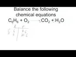 how to balance chemical equations the