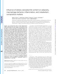 pdf influence of tary saturated fat