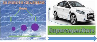 porous graphene based