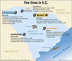 sweet south carolina tire industry