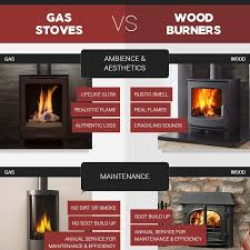 gas stoves vs wood burners the