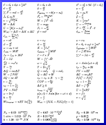 mcat equation sheet 2017 tessshlo