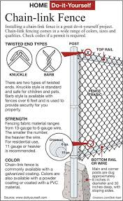 Select The Proper Components For A Chain Link Fence Lifestyles Sanfernandosun Com