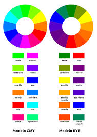 what are complementary colors