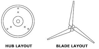 do it yourself diy wind turbine