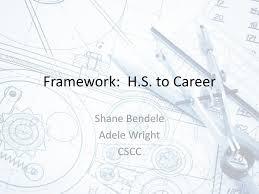 Framework: H.S. to Career - ppt download