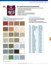sherwin williams contractor catalog by