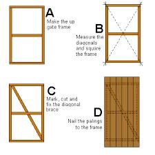 construction of timber garden gates