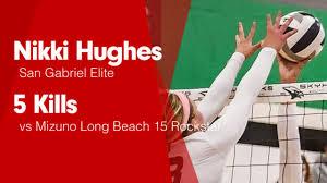Nikki Hughes - Hudl