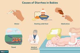Bé bị tiêu chảy: Các dạng tiêu chảy & cách chăm sóc bé