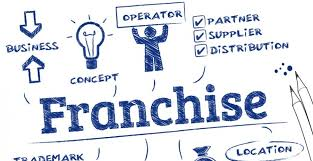 how to a franchise 898x463