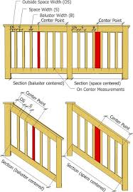 Deck Baluster Spindle Spacing Calculator Decks Com
