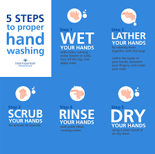 The best way to avoid getting sick is to wash your hands