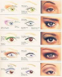 makeup for diffe types of eye