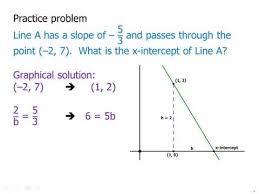 coordinate geometry writing the