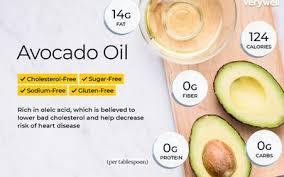 safflower oil nutrition facts calories