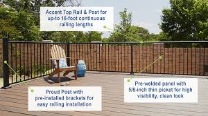Deck Railing Systems Decksdirect