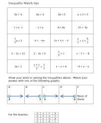40 linear inequalities images