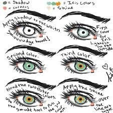 eye drawings with es esgram