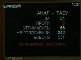 Проваленная отставка Яременко и драка между депутатами СН, - день работы ВР 5 декабря - Цензор.НЕТ 6098