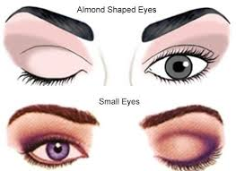 makeup for diffe eye shapes
