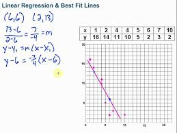 linear regression best fit lines