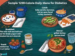 1200 calorie diabetes t meal plan