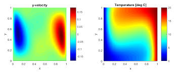 quickersim cfd toolbox for matlab
