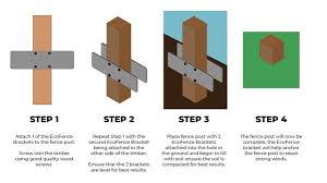 Ecofence Fence Post Brackets Anchor Brackets No Concrete Indoor Outdoors