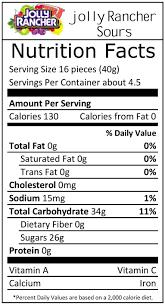 nutritional facts allen theatres inc