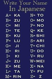 letters a z with english translation