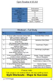 free gym workouts triathletes