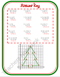 teaching math algebra equations
