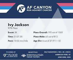 Ivy Jackson