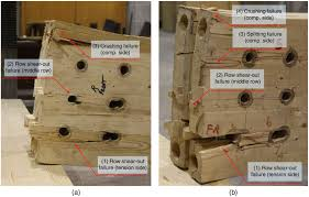 Structural Integrity of Bolted Glulam Frame Connections Reinforced with  Self-Tapping Screws in a Column Removal Scenario | Journal of Structural  Engineering | Vol 146, No 10