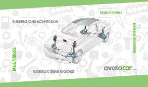 Les Principaux Types De Suspension Automobile Blog In Motion Avatacar
