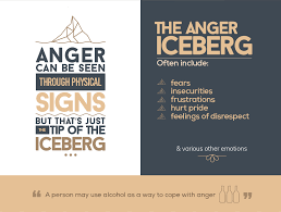 the link between anger and alcoholism