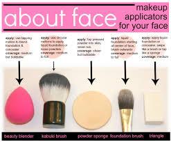 makeup foundation brush vs sponge