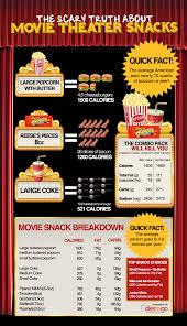 one large bag of popcorn