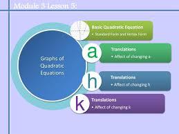ppt graphs of quadratic equations