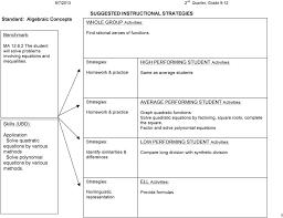 algebraic concepts writing