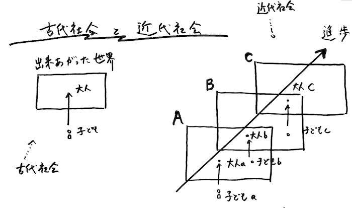 """「中原淳 大人 子ども」の画像検索結果"""""""