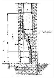fireplace construction plans google