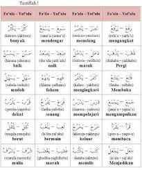 a seeker of cinta ilahi jom belajar bahasa arab dhomir fi il