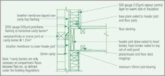 external walls timber frame
