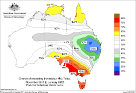 Mixed temperature outlook for Australia