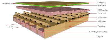 wooden floor new wooden floor joist